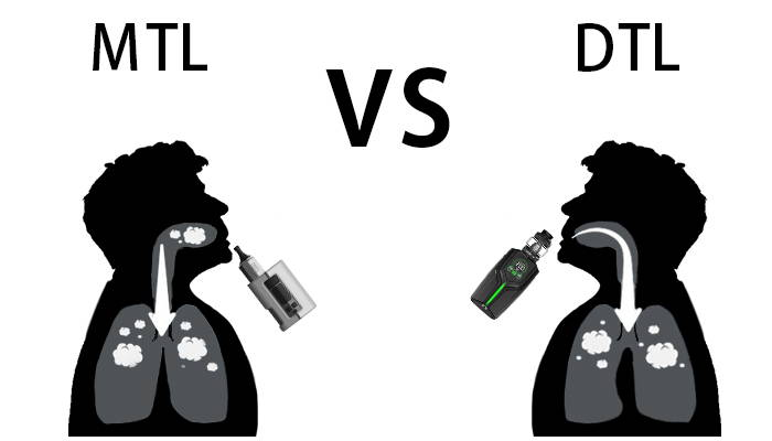 Mouth to Lung (MTL) vs Direct to Lung (DTL) Vaping Guide What Is MTL